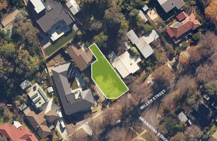 Civium Listing Canberra Miller Street