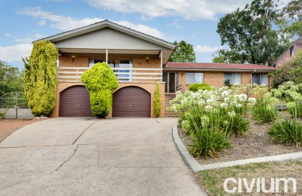 Civium Listing Canberra Sidaway Street